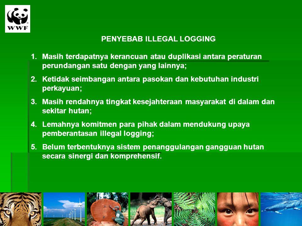 PENYEBAB ILLEGAL LOGGING