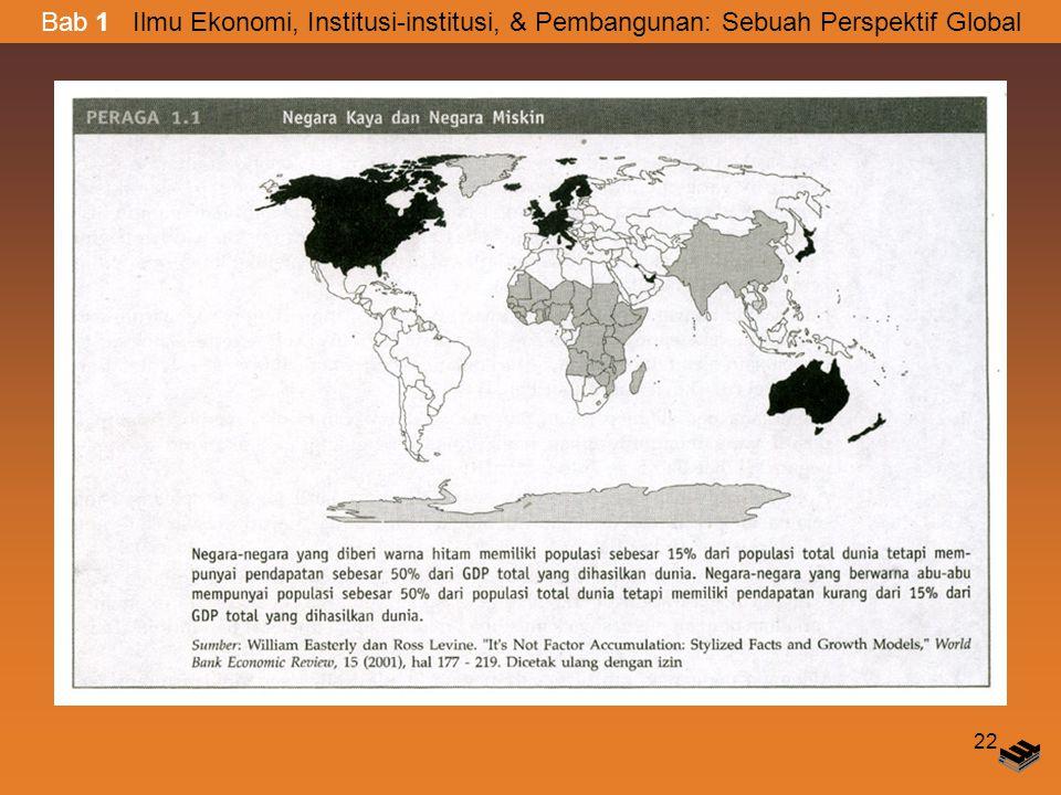 Bab 1 Ilmu Ekonomi, Institusi-institusi, & Pembangunan: Sebuah Perspektif Global