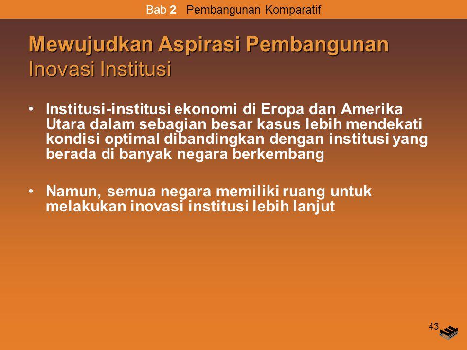 Mewujudkan Aspirasi Pembangunan Inovasi Institusi