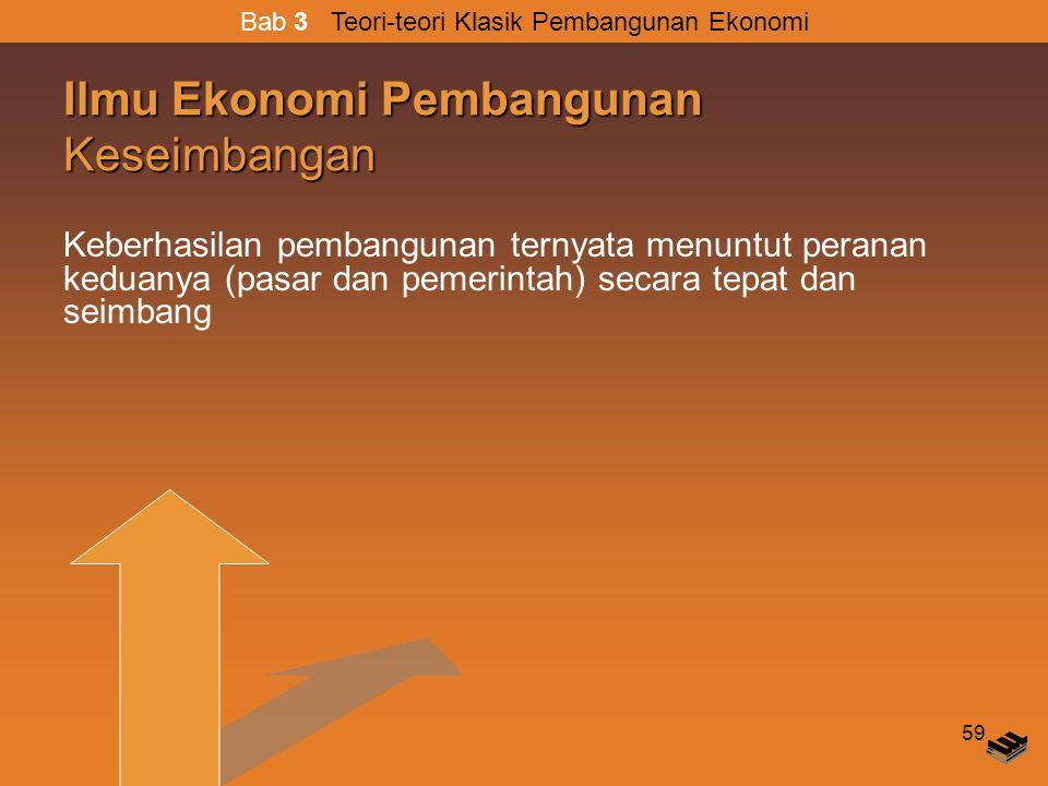 Ilmu Ekonomi Pembangunan Keseimbangan
