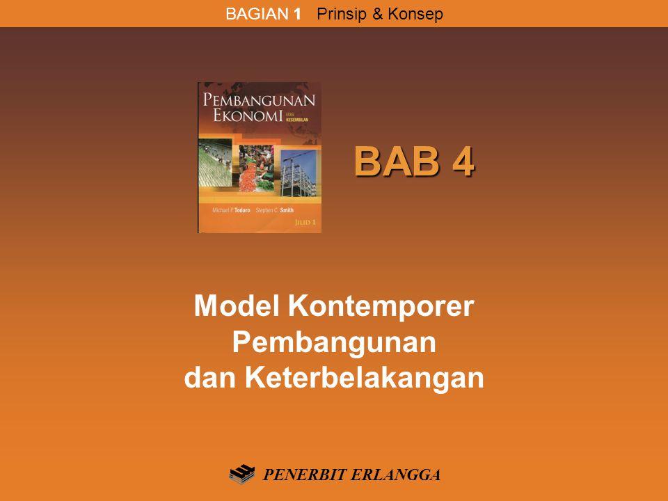 Model Kontemporer Pembangunan dan Keterbelakangan