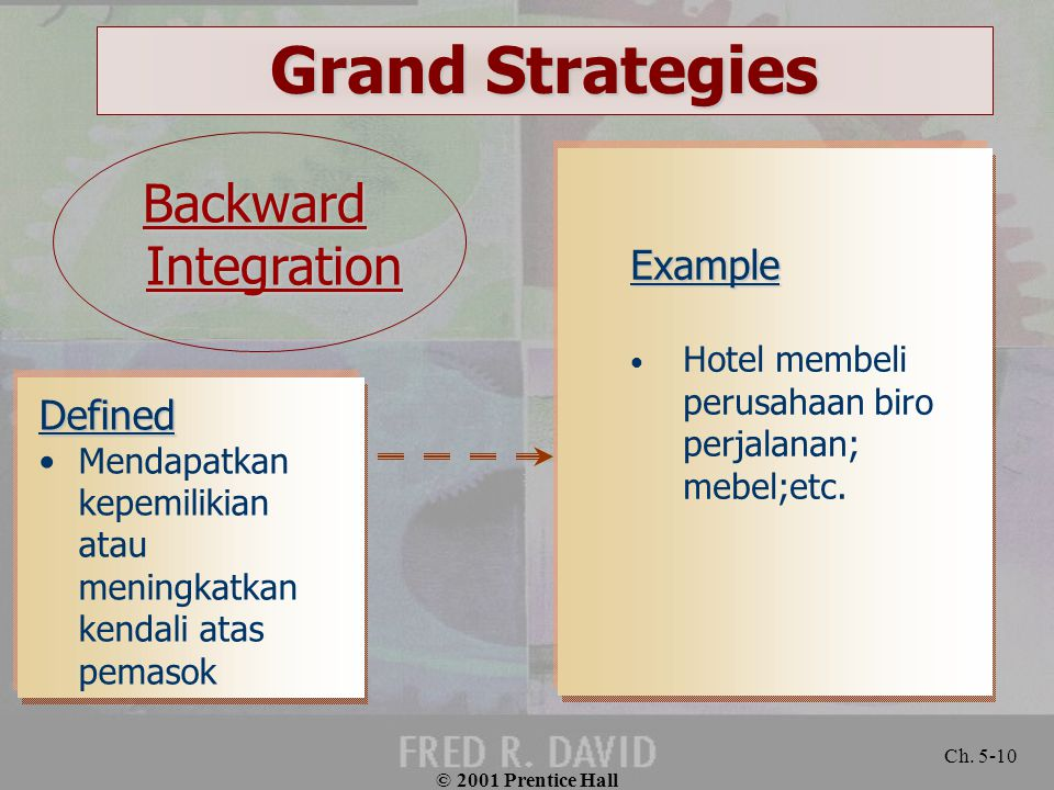 Grand Strategies Backward Integration Example Defined