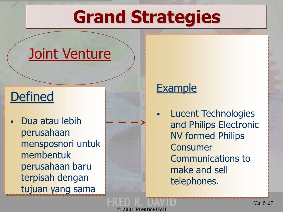 Grand Strategies Joint Venture Defined Example