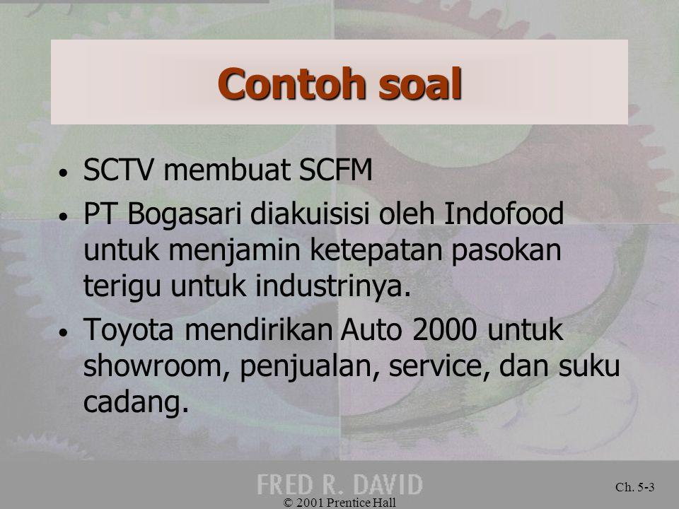 Contoh soal SCTV membuat SCFM
