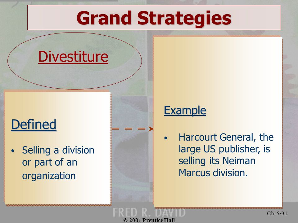 Grand Strategies Divestiture Defined Example