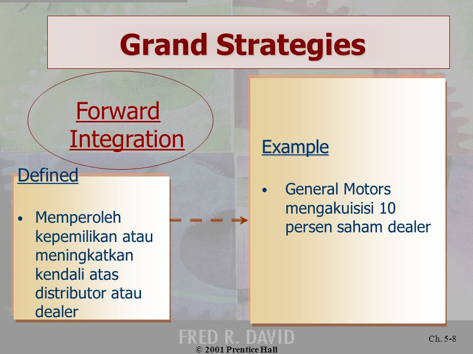 Grand Strategies Forward Integration Example Defined