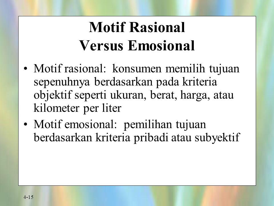 Motif Rasional Versus Emosional