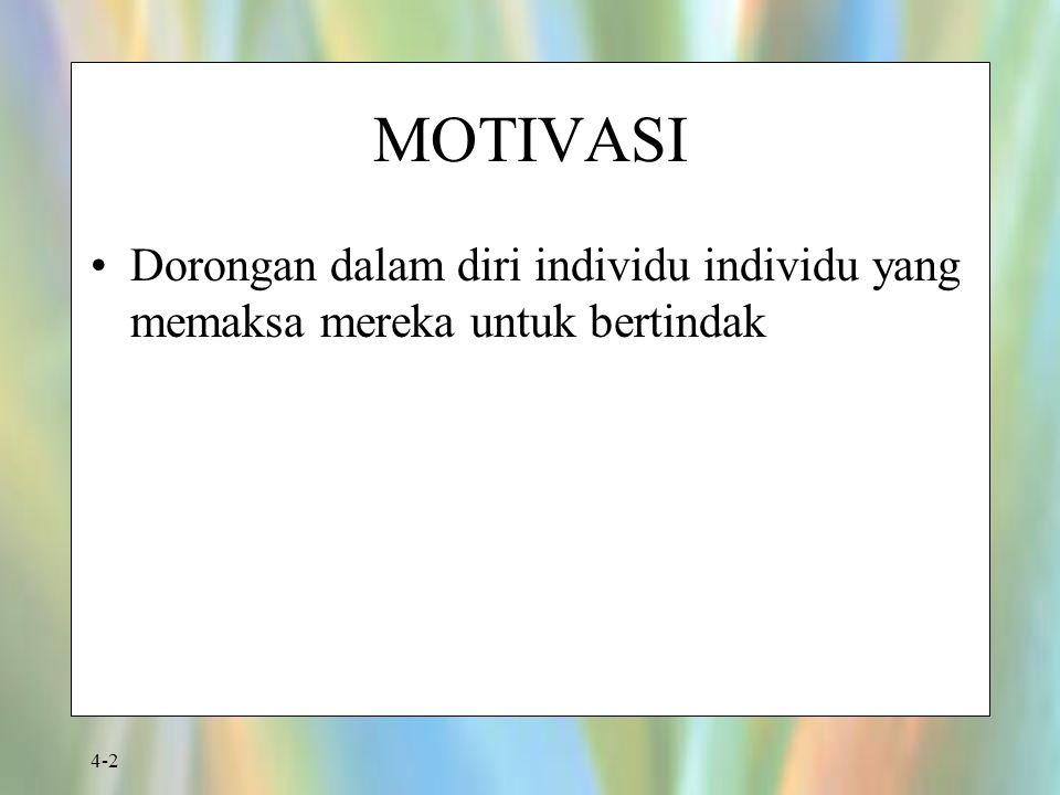 MOTIVASI Dorongan dalam diri individu individu yang memaksa mereka untuk bertindak