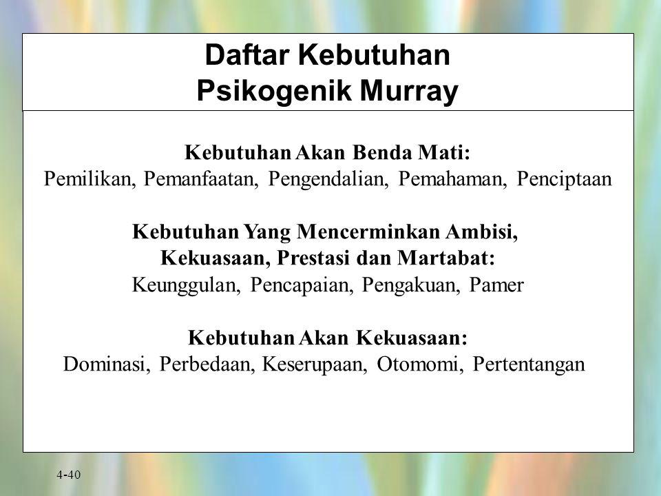 Daftar Kebutuhan Psikogenik Murray