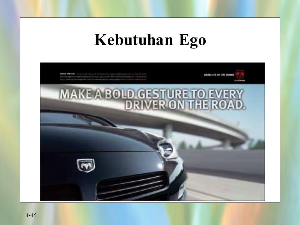 Kebutuhan Ego