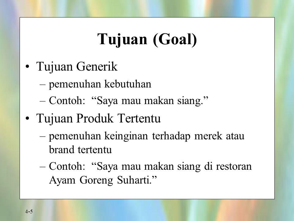 Tujuan (Goal) Tujuan Generik Tujuan Produk Tertentu