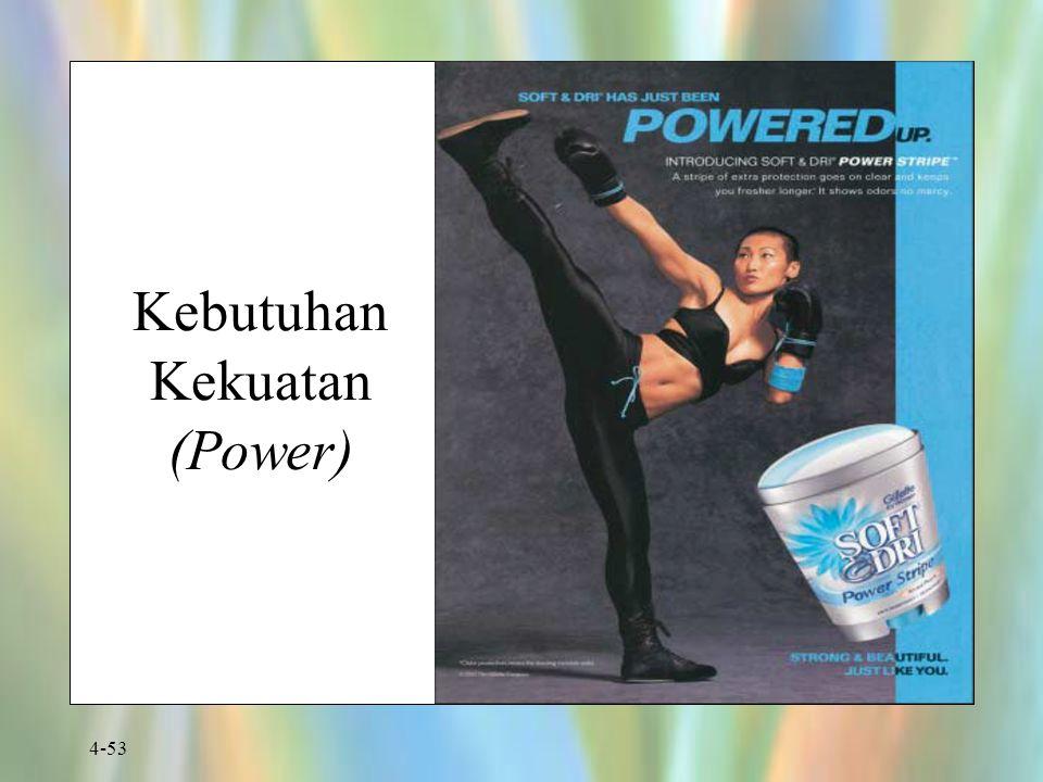 Kebutuhan Kekuatan (Power)
