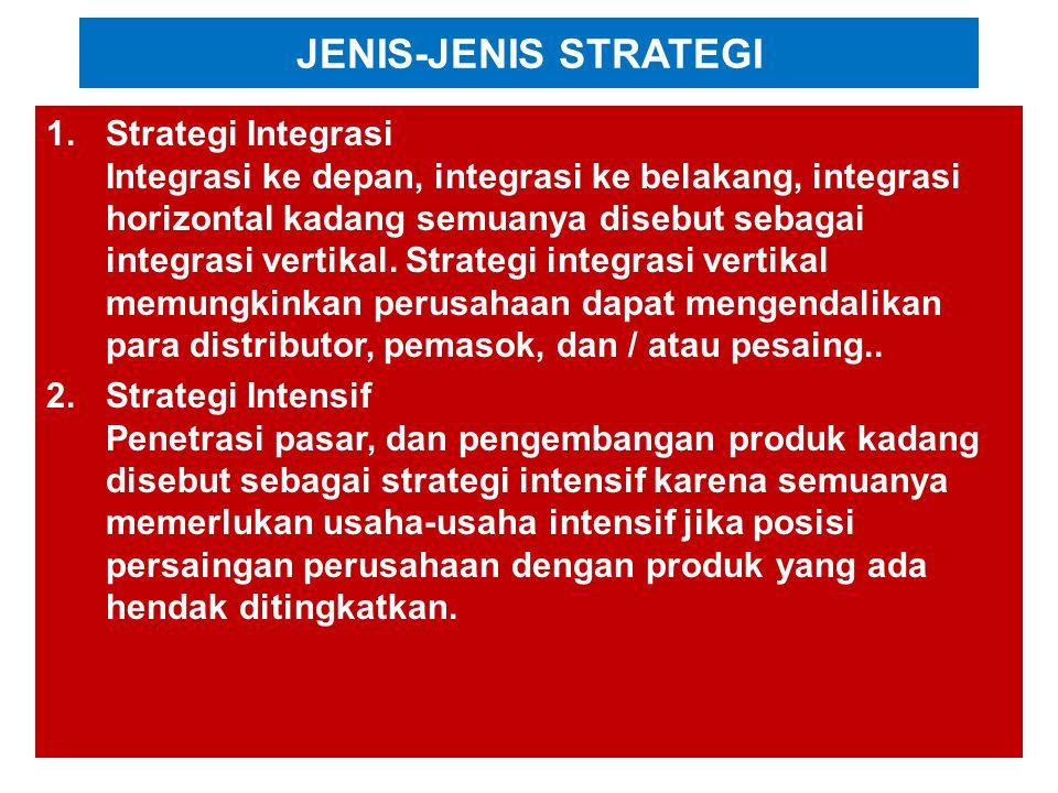 JENIS-JENIS STRATEGI