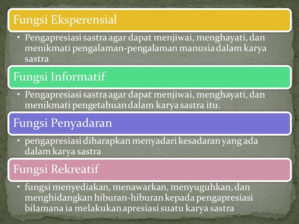 Fungsi Eksperensial Fungsi Informatif Fungsi Penyadaran