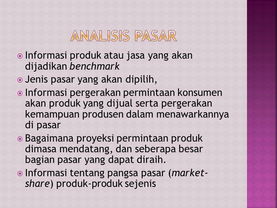 analisis pasar Informasi produk atau jasa yang akan dijadikan benchmark. Jenis pasar yang akan dipilih,