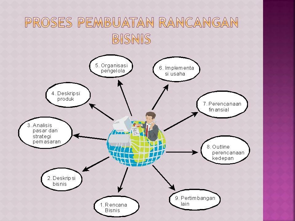Proses pembuatan rancangan bisnis