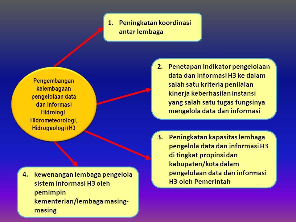 Peningkatan koordinasi antar lembaga