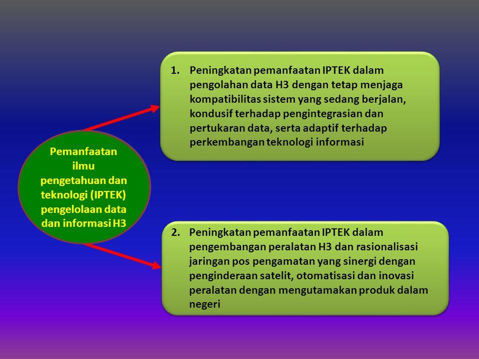 Peningkatan pemanfaatan IPTEK dalam pengolahan data H3 dengan tetap menjaga kompatibilitas sistem yang sedang berjalan, kondusif terhadap pengintegrasian dan pertukaran data, serta adaptif terhadap perkembangan teknologi informasi