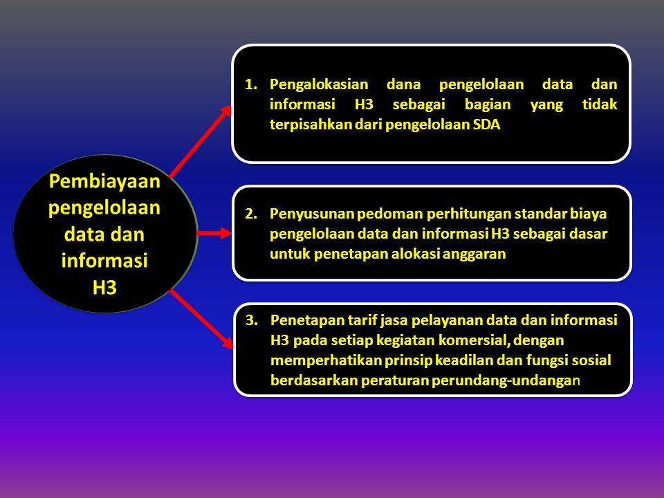 Pembiayaan pengelolaan data dan informasi H3