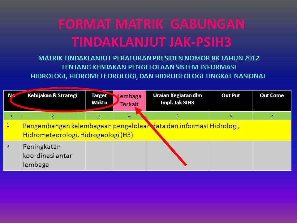 FORMAT MATRIK GABUNGAN TINDAKLANJUT JAK-PSIH3
