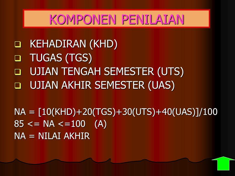KOMPONEN PENILAIAN KEHADIRAN (KHD) TUGAS (TGS)
