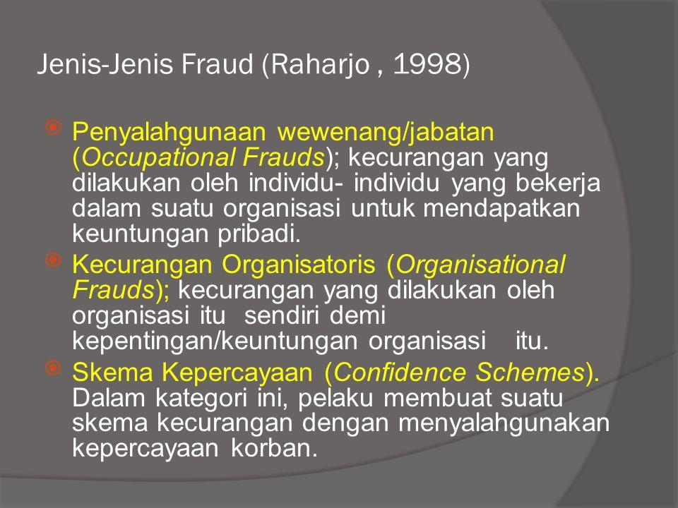 Jenis-Jenis Fraud (Raharjo , 1998)