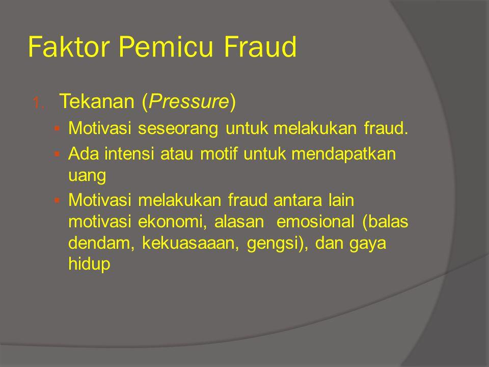 Faktor Pemicu Fraud Tekanan (Pressure)