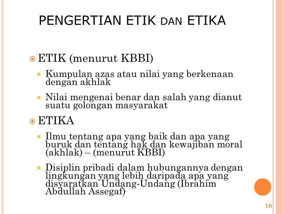 PENGERTIAN ETIK dan ETIKA