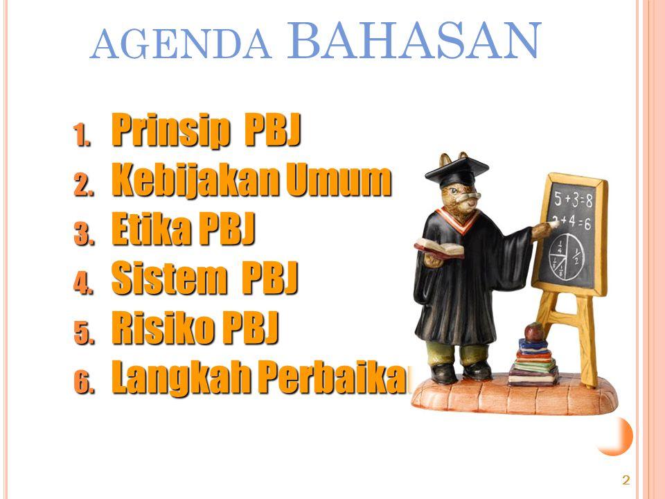 agenda BAHASAN Prinsip PBJ Kebijakan Umum Etika PBJ Sistem PBJ