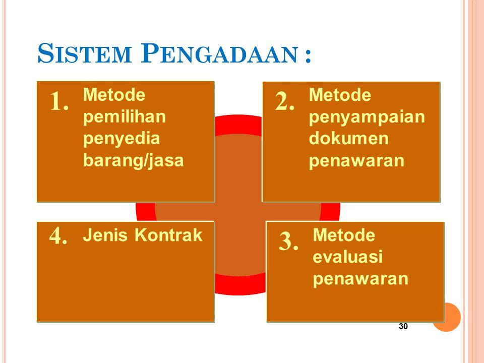 Sistem Pengadaan : 1. 2. 3. 4. Metode pemilihan penyedia barang/jasa
