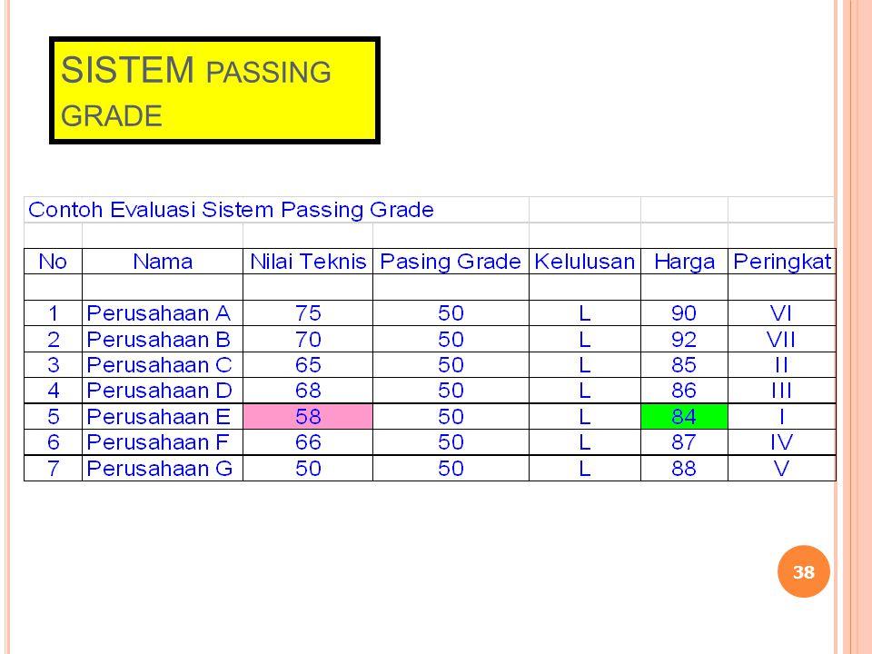 SISTEM passing grade