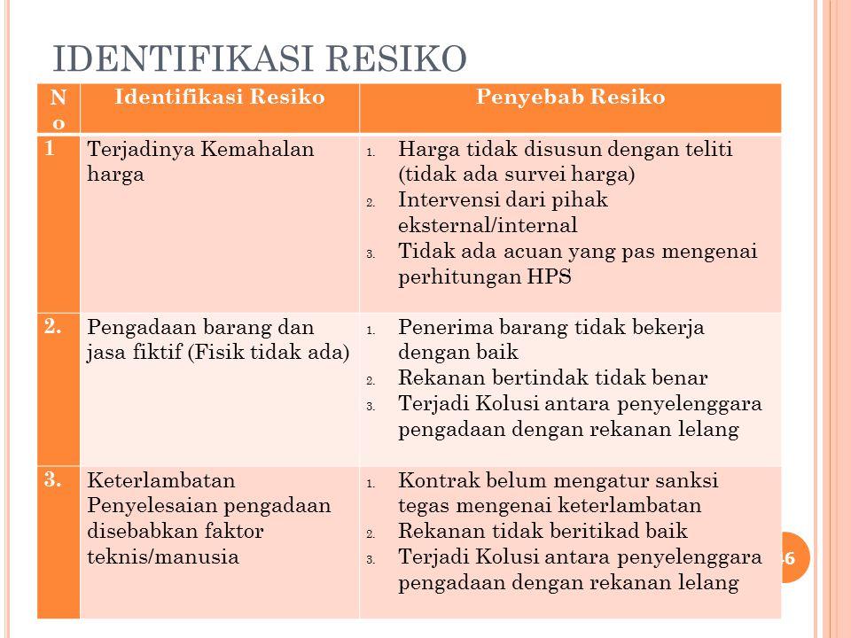 IDENTIFIKASI RESIKO No Identifikasi Resiko Penyebab Resiko 1