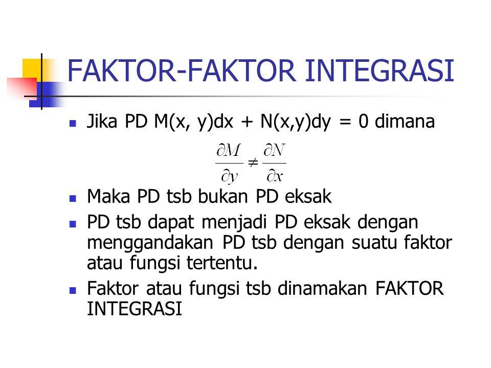 FAKTOR-FAKTOR INTEGRASI