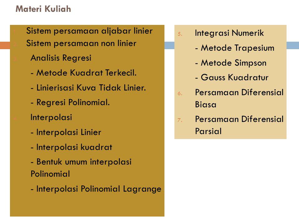 Materi Kuliah Sistem persamaan aljabar linier. Sistem persamaan non linier. Analisis Regresi. - Metode Kuadrat Terkecil.