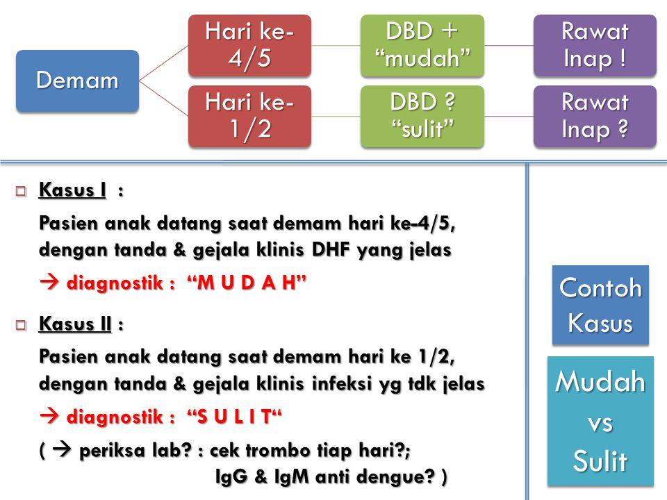 Mudah vs Sulit Contoh Kasus Kasus I :