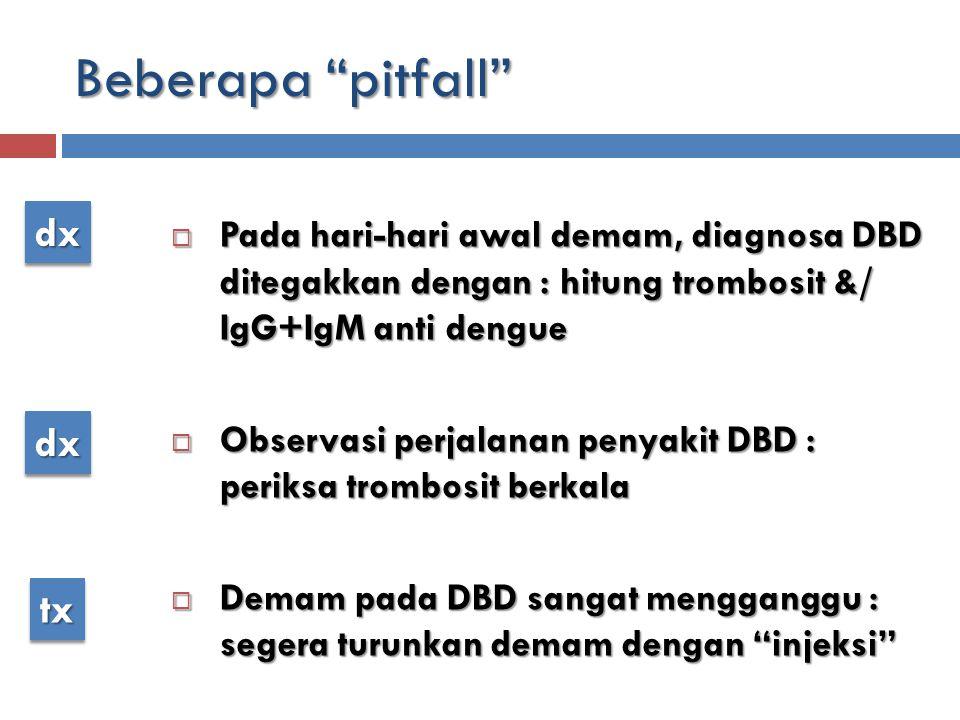 Beberapa pitfall dx dx tx