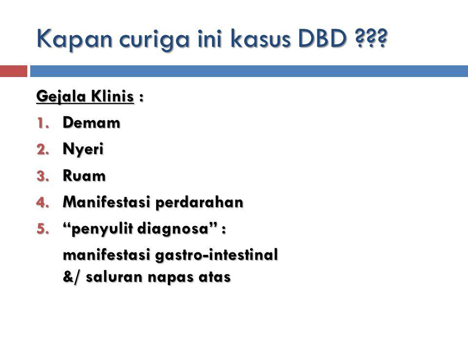 Kapan curiga ini kasus DBD