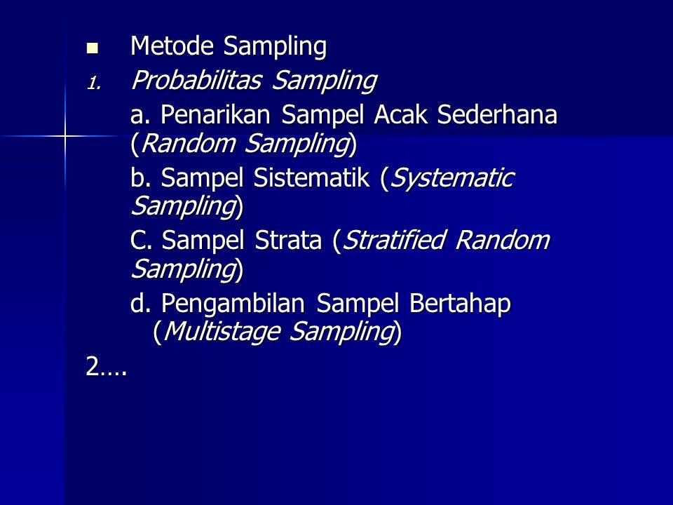 Metode Sampling Probabilitas Sampling. a. Penarikan Sampel Acak Sederhana (Random Sampling) b. Sampel Sistematik (Systematic Sampling)