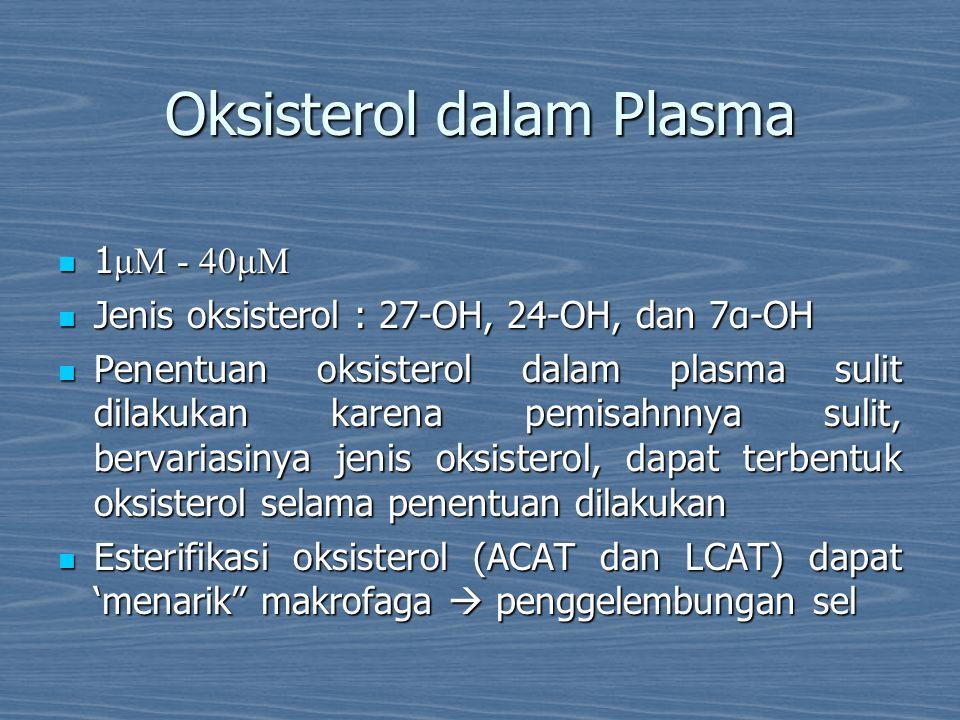 Oksisterol dalam Plasma