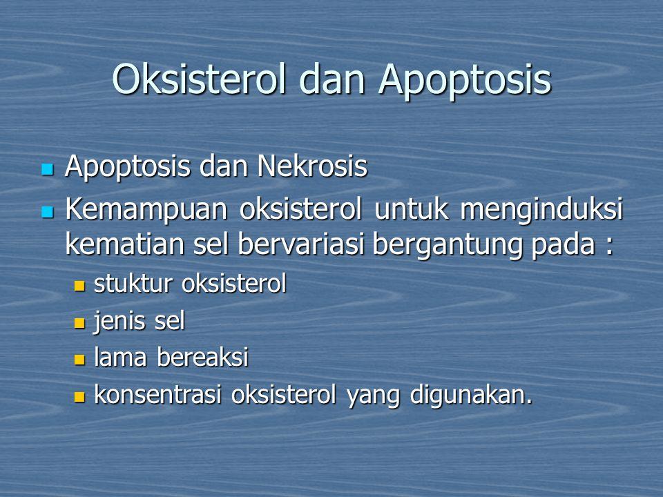 Oksisterol dan Apoptosis