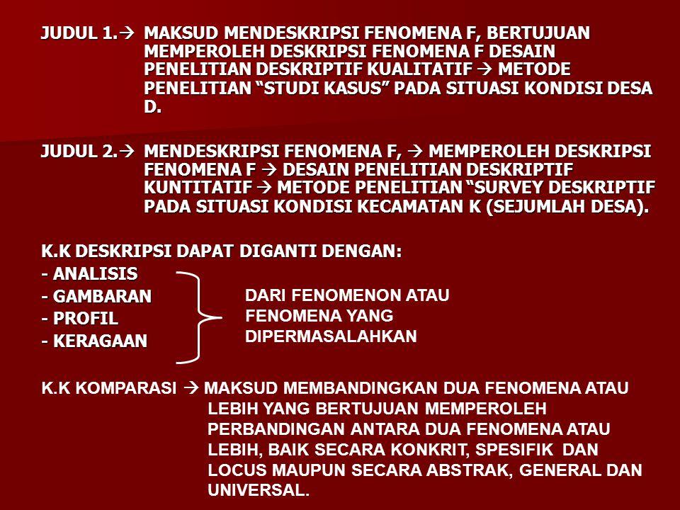 JUDUL 1. MAKSUD MENDESKRIPSI FENOMENA F, BERTUJUAN MEMPEROLEH DESKRIPSI FENOMENA F DESAIN PENELITIAN DESKRIPTIF KUALITATIF  METODE PENELITIAN STUDI KASUS PADA SITUASI KONDISI DESA D.