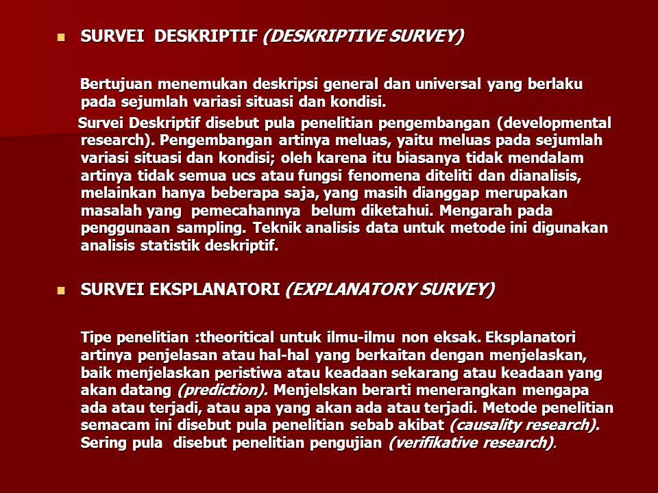 SURVEI DESKRIPTIF (DESKRIPTIVE SURVEY)