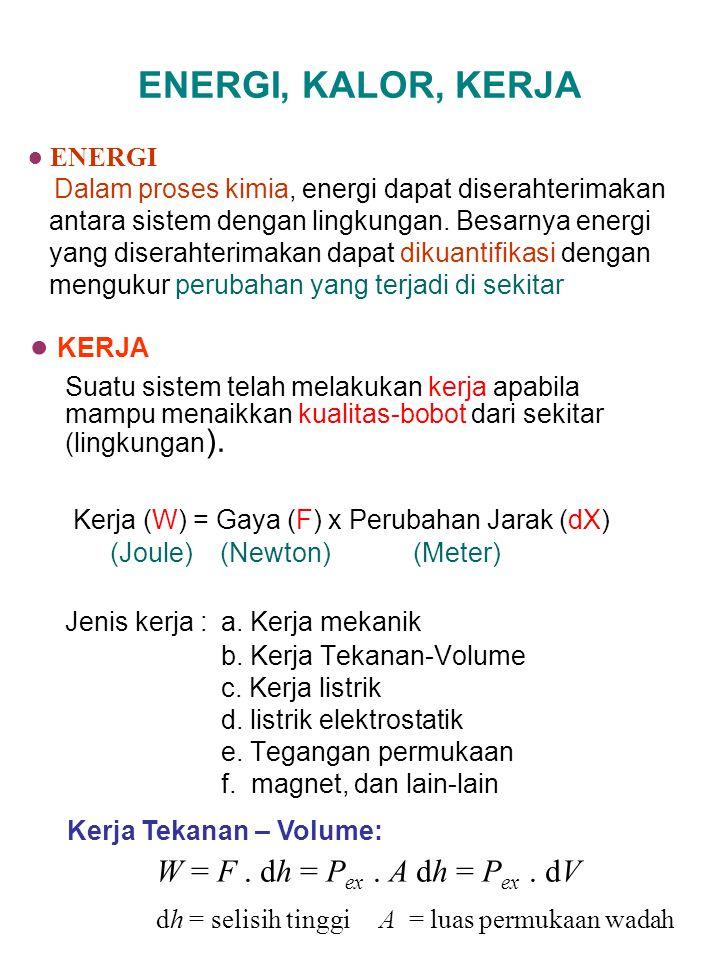 ENERGI, KALOR, KERJA ● KERJA