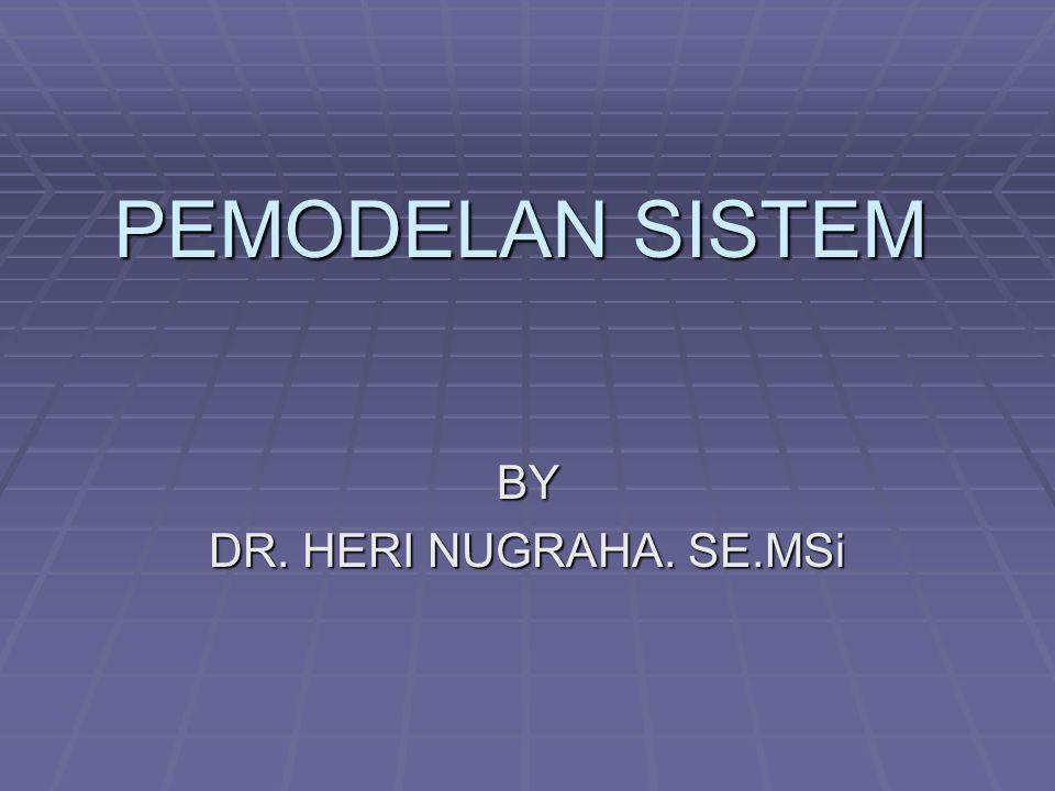BY DR. HERI NUGRAHA. SE.MSi