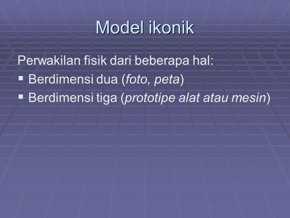 Model ikonik Perwakilan fisik dari beberapa hal: