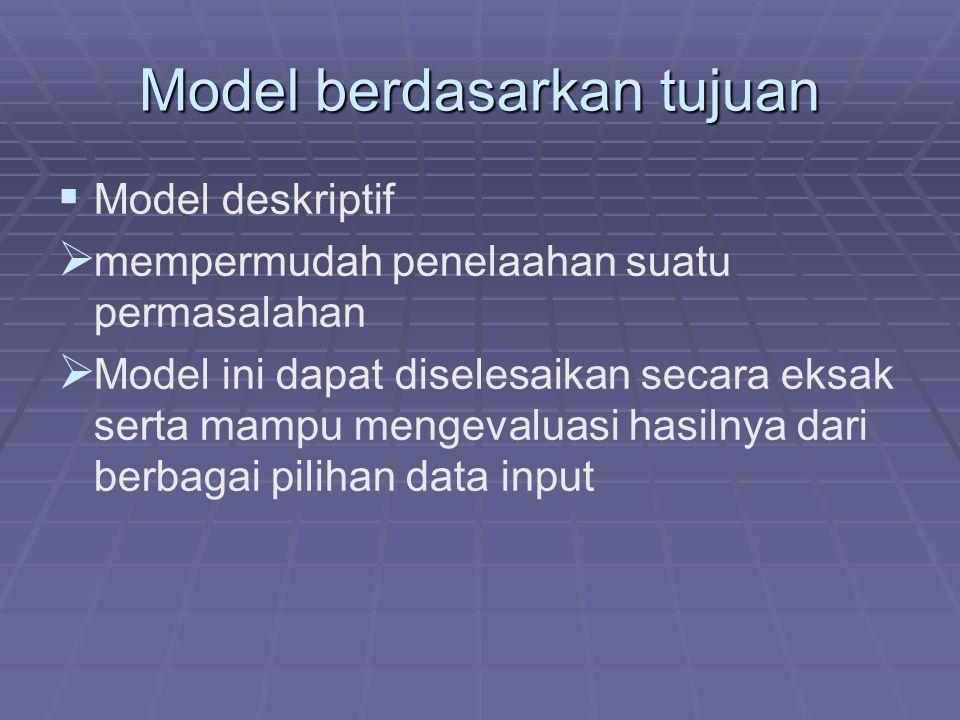 Model berdasarkan tujuan