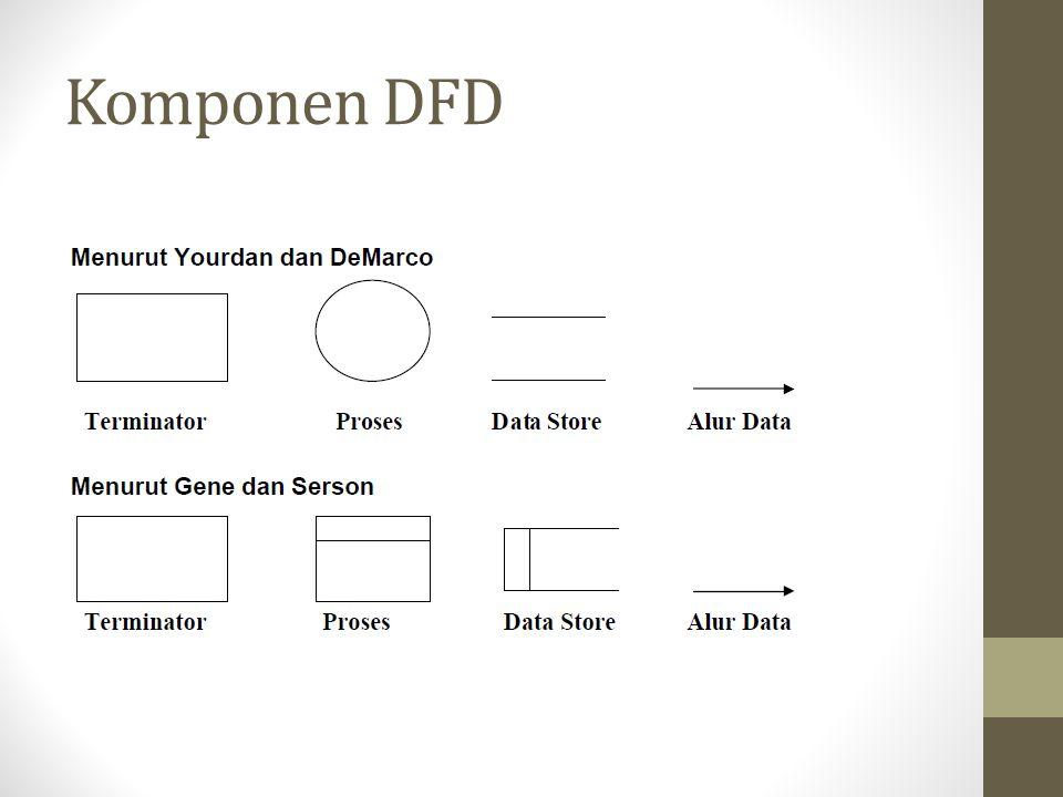 Komponen DFD