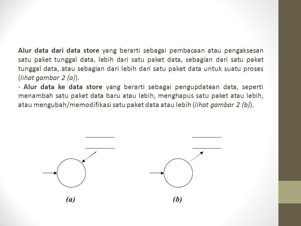 Alur data dari data store yang berarti sebagai pembacaan atau pengaksesan satu paket tunggal data, lebih dari satu paket data, sebagian dari satu paket tunggal data, atau sebagian dari lebih dari satu paket data untuk suatu proses (lihat gambar 2 (a)).