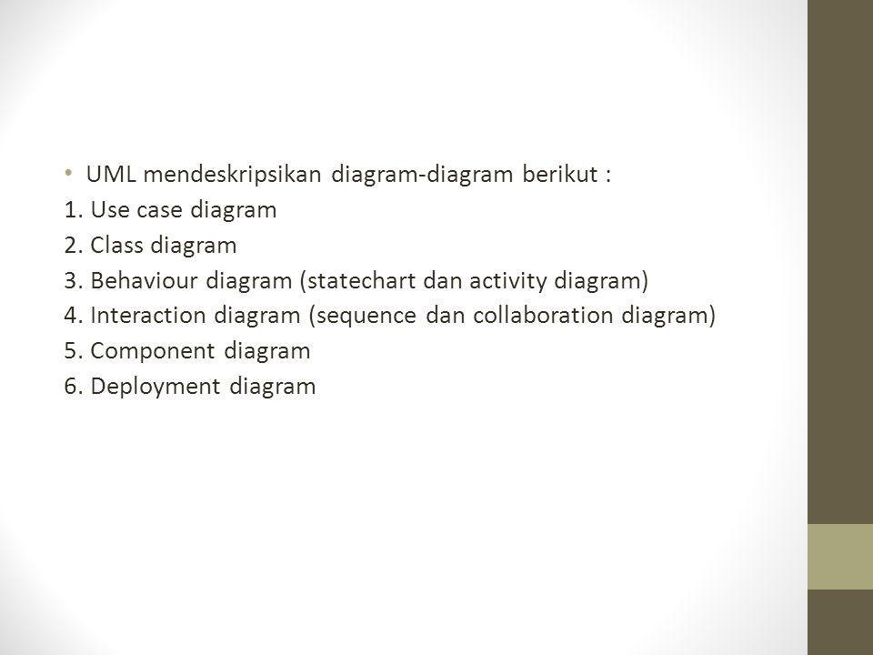 UML mendeskripsikan diagram-diagram berikut :