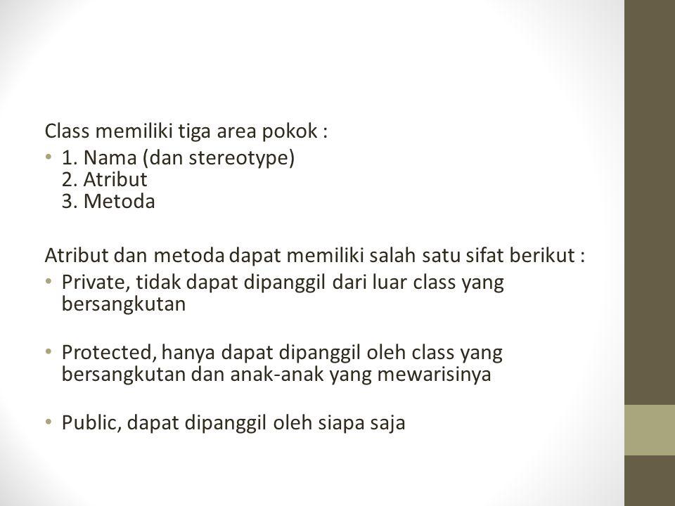 Class memiliki tiga area pokok :